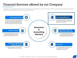 Financial Services Offered By Our Company Are Scam Ppt Powerpoint Presentation Outline Graphics Download
