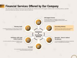 Financial Services Offered By Our Company Ppt File Elements
