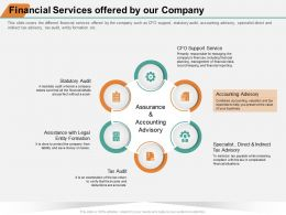 Financial Services Offered By Our Company Primarily Ppt Powerpoint Presentation Layouts