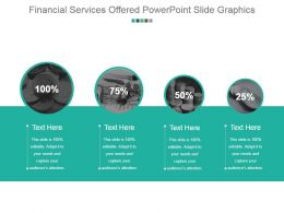 Financial Services Offered Powerpoint Slide Graphics