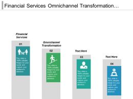 Financial Services Omnichannel Transformation Retail Banking Strategies Data Flows Cpb