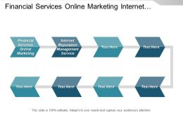 Financial Services Online Marketing Internet Reputation Management Services Cpb