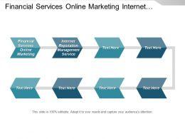 Financial Services Online Marketing Internet Reputation Management Services Cpb