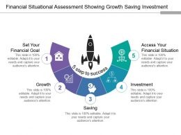Financial Situational Assessment Showing Growth Saving Investment
