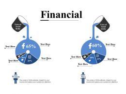 Financial Social Media I15 Ppt Powerpoint Presentation File Slides