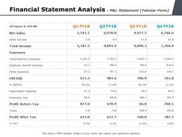 Financial Statement Analysis P And L Statement Tabular Form Ppt Powerpoint Presentation Ideas