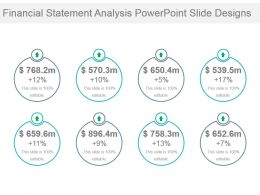 Financial Statement Analysis Powerpoint Slide Designs
