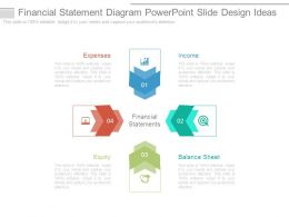 Financial Statement Diagram Powerpoint Slide Design Ideas