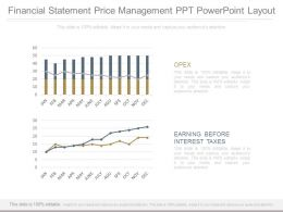 Financial Statement Price Management Ppt Powerpoint Layout