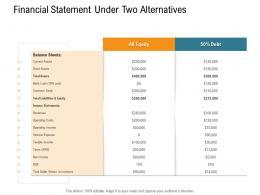 Financial Statement Under Two Alternatives Nursing Management Ppt Clipart