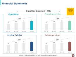Financial Statements Financing M2387 Ppt Powerpoint Presentation Ideas Files