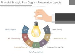 Financial Strategic Plan Diagram Presentation Layouts