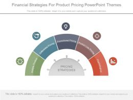 Financial Strategies For Product Pricing Powerpoint Themes