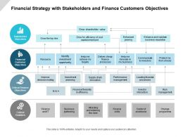 Financial Strategy With Stakeholders And Finance Customers Objectives