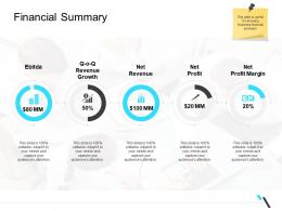 Financial Summary Business Operations Management Ppt Introduction