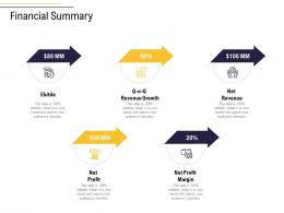 Financial Summary Business Process Analysis Ppt Icons