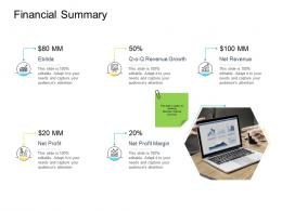 Financial Summary Company Management Ppt Rules