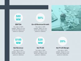 Financial Summary Growth Ppt Powerpoint Presentation Icon Pictures
