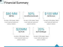 Financial Summary Ppt Deck