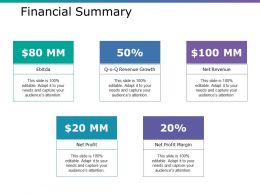 Financial Summary Ppt Layouts Design Templates