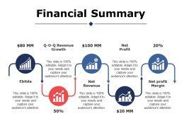 Financial Summary Ppt Portfolio Deck