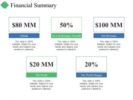 Financial Summary Ppt Summary File Formats