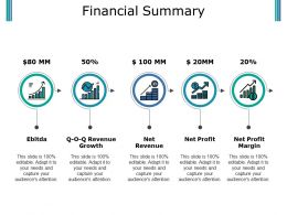 Financial Summary Presentation Powerpoint