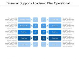 Financial Supports Academic Plan Operational Plans Research Plans
