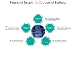 Financial Targets For Successful Business
