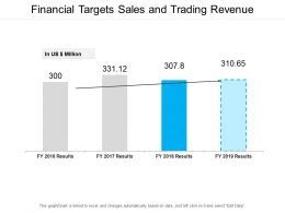 Financial Targets Sales And Trading Revenue
