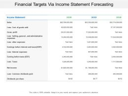 Financial Targets Via Income Statement Forecasting