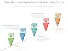 Financial Technologies Diagram Powerpoint Slide Templates Download