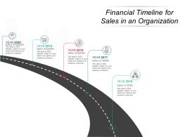 Financial Timeline For Sales In An Organization