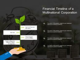 Financial Timeline Of A Multinational Corporation