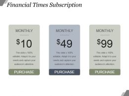 Financial Times Subscription Powerpoint Slide Background Image