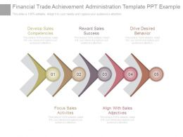 Financial Trade Achievement Administration Template Ppt Example