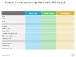 Financial Transaction Summary Presentation Ppt Template