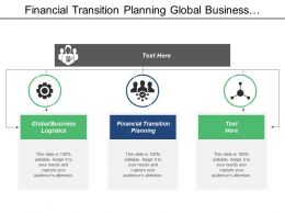Financial Transition Planning Global Business Logistics Brand Manufacturing Cpb