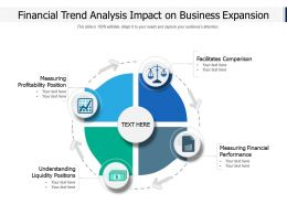Financial Trend Analysis Impact On Business Expansion