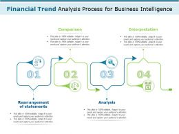 Financial Trend Analysis Process For Business Intelligence