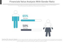 Financial Value Analysis With Gender Ratio Powerpoint Slides