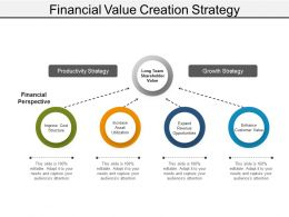 Financial Value Creation Strategy