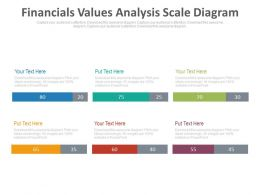 Financial Values Analysis Scale Diagram Powerpoint Slides
