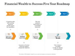 Financial Wealth To Success Five Year Roadmap
