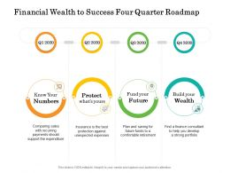 Financial Wealth To Success Four Quarter Roadmap