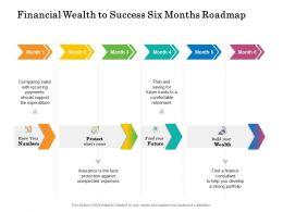 Financial Wealth To Success Six Months Roadmap