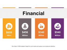 Financial With Four Icons 8 Deadly Wastes Ppt Show