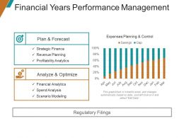 Financial Years Performance Management Ppt Sample Download