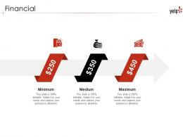 Financial Yelp Investor Funding Elevator Pitch Deck