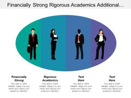 Financially Strong Rigorous Academics Additional Reduction Operating Costs